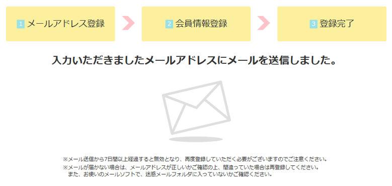 A8.netの登録手順その4。仮登録メール送信画面が表示されます。