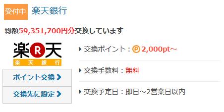 ポイント交換先、楽天銀行の情報。100円から、手数料無料で交換できます。