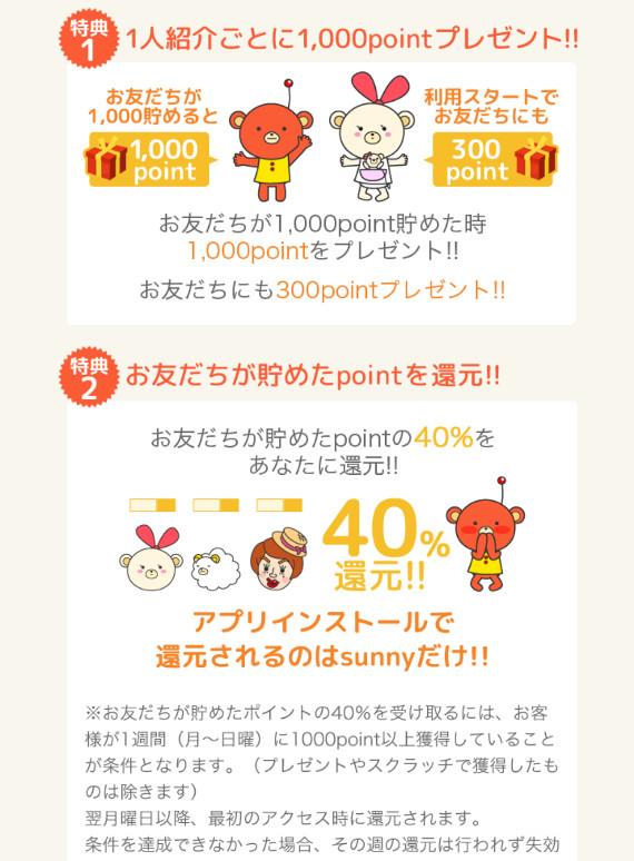 sunnyの友達紹介制度は、1人紹介で1000ポイント貰え、さらに友達が貯めたポイントの40%が還元されます。