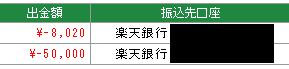 DMMFXにて8020円の出金
